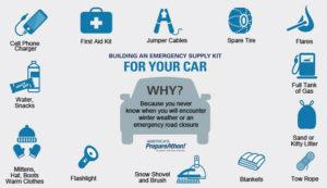 Winter Safety Car Kit Image